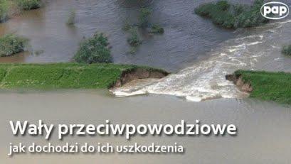 - waly_powodziowe_-_animacja.jpg